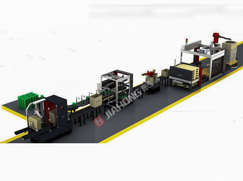Automatic logistics system of daily chemical industry